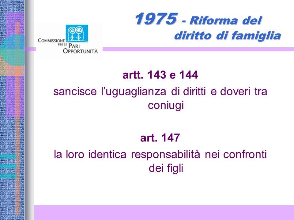 - Riforma del diritto di famiglia