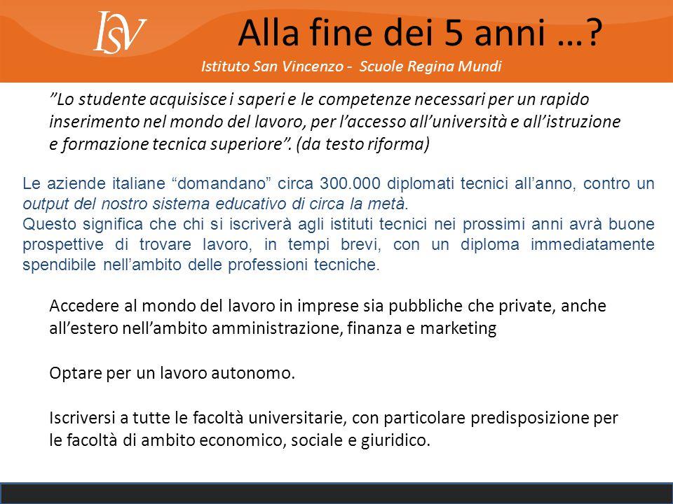 Alla fine dei 5 anni … Istituto San Vincenzo - Scuole Regina Mundi.
