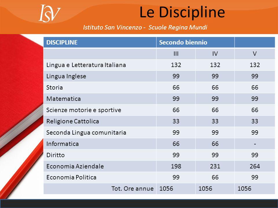 Le Discipline Istituto San Vincenzo - Scuole Regina Mundi DISCIPLINE