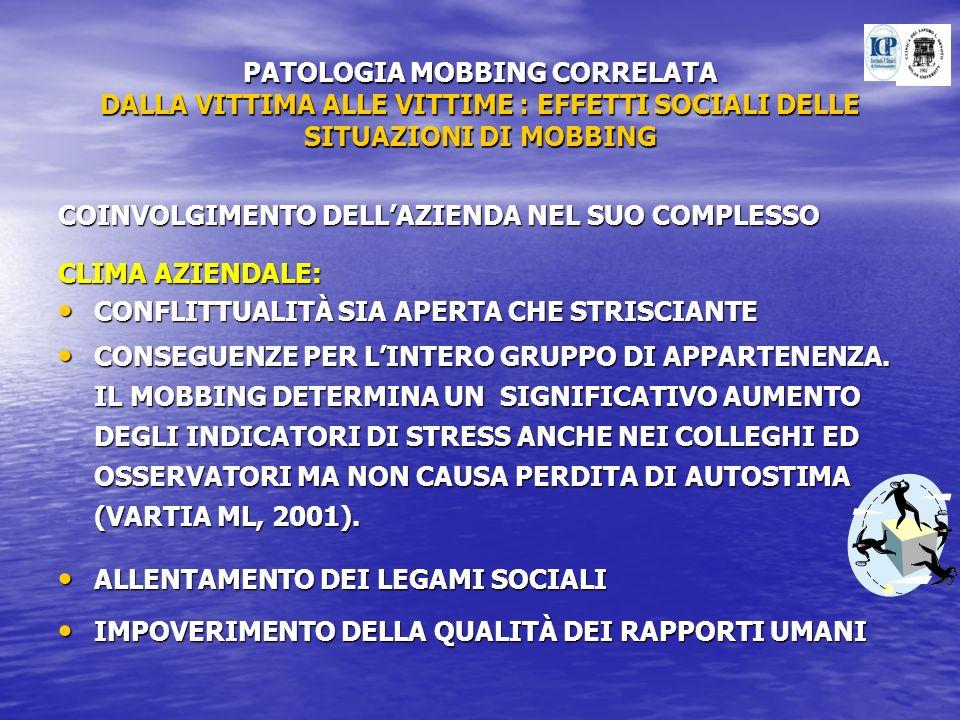 PATOLOGIA MOBBING CORRELATA DALLA VITTIMA ALLE VITTIME : EFFETTI SOCIALI DELLE SITUAZIONI DI MOBBING