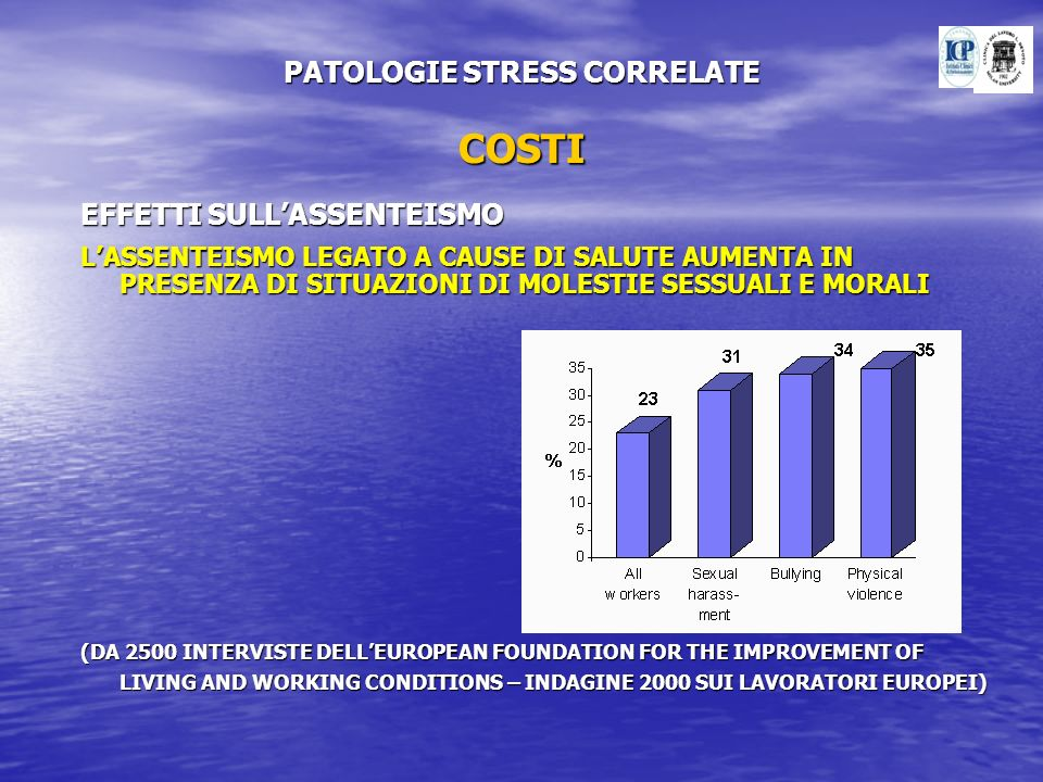 PATOLOGIE STRESS CORRELATE COSTI