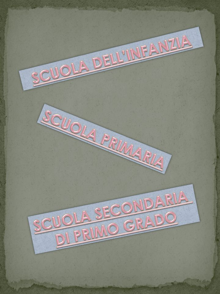 SCUOLA DELL'INFANZIA SCUOLA PRIMARIA SCUOLA SECONDARIA DI PRIMO GRADO