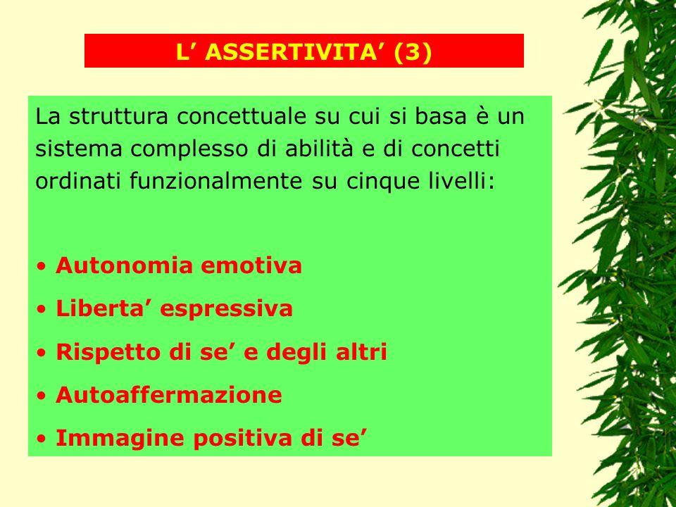 L' ASSERTIVITA' (3)