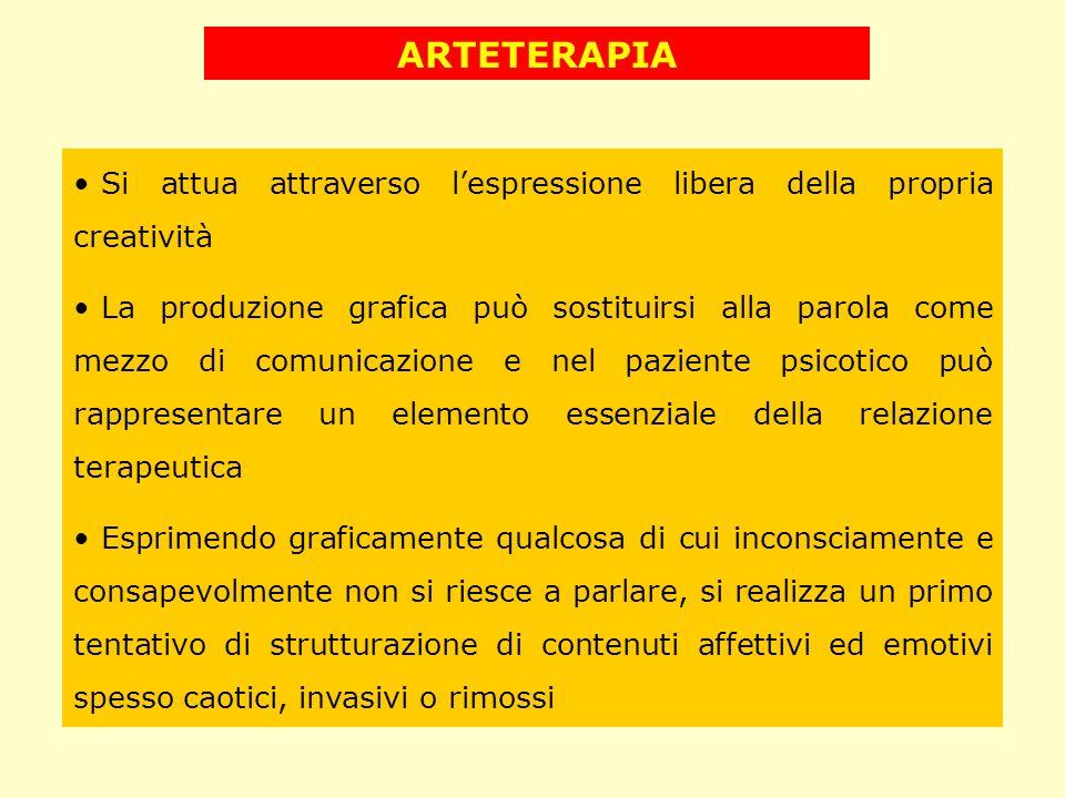 ARTETERAPIA Si attua attraverso l'espressione libera della propria creatività.
