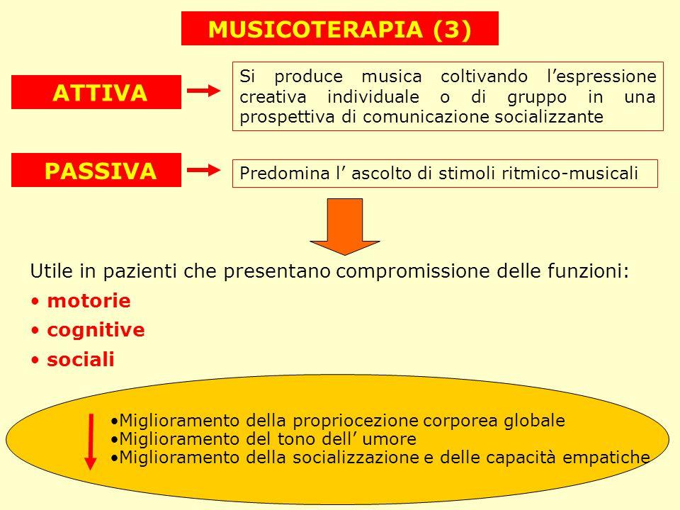 MUSICOTERAPIA (3) ATTIVA PASSIVA