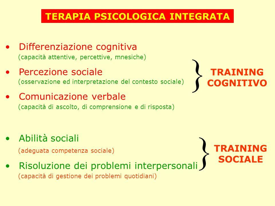 TERAPIA PSICOLOGICA INTEGRATA