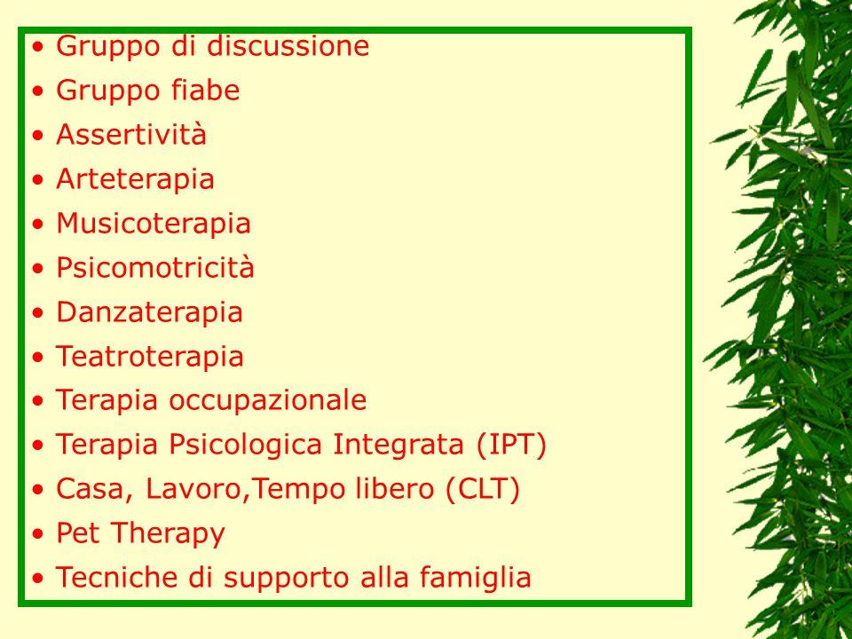 Gruppo di discussione Gruppo fiabe. Assertività. Arteterapia. Musicoterapia. Psicomotricità. Danzaterapia.