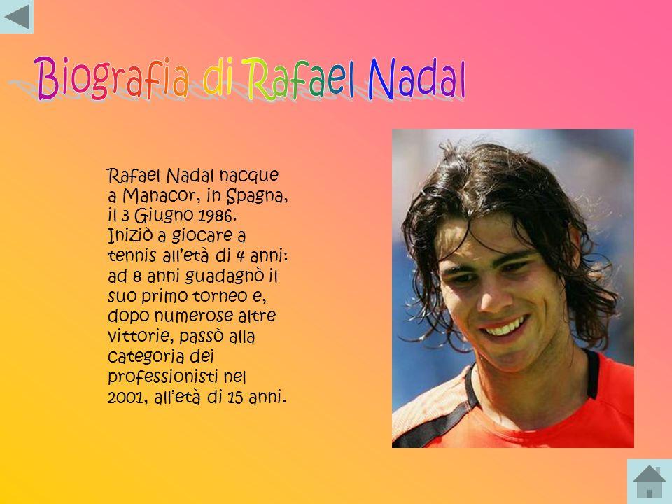 Biografia di Rafael Nadal