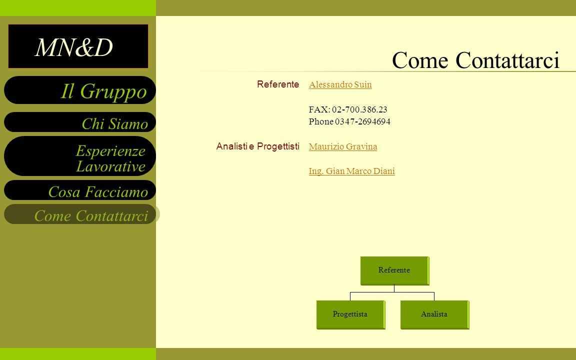 Come Contattarci Referente Analisti e Progettisti Alessandro Suin