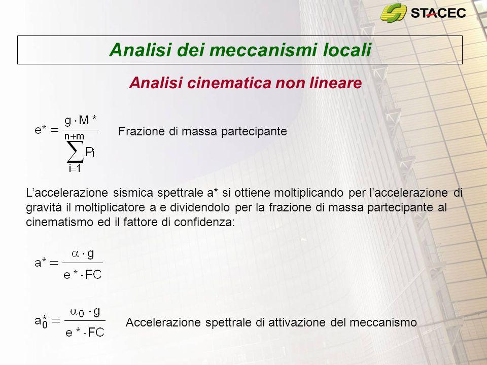 Analisi dei meccanismi locali Analisi cinematica non lineare