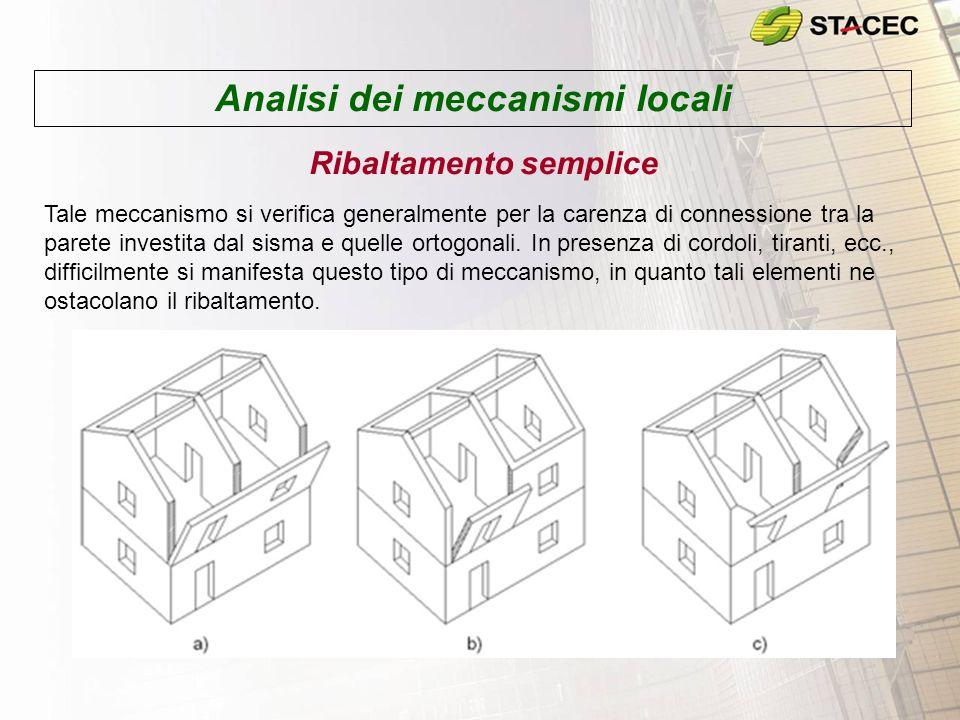 Analisi dei meccanismi locali Ribaltamento semplice