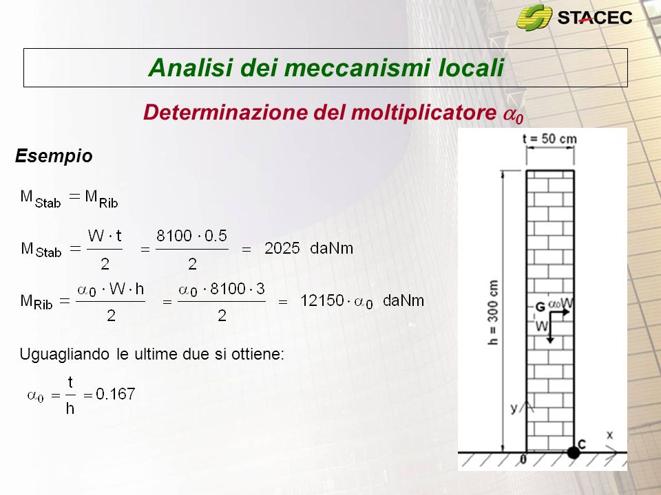 Analisi dei meccanismi locali Determinazione del moltiplicatore a0