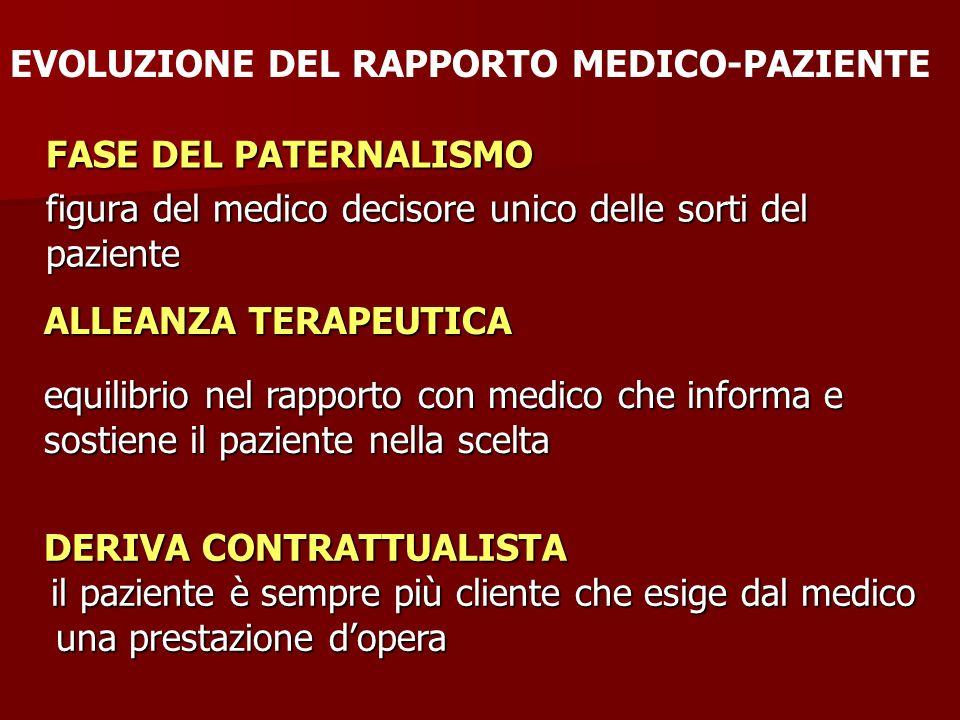 EVOLUZIONE DEL RAPPORTO MEDICO-PAZIENTE