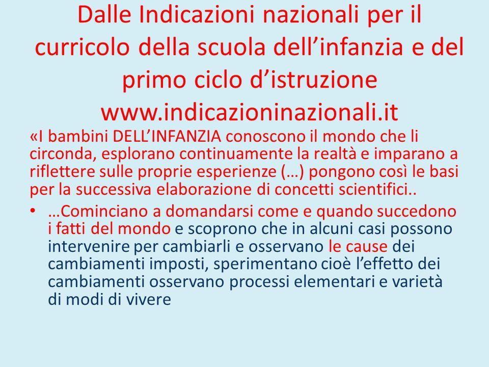 Dalle Indicazioni nazionali per il curricolo della scuola dell'infanzia e del primo ciclo d'istruzione www.indicazioninazionali.it