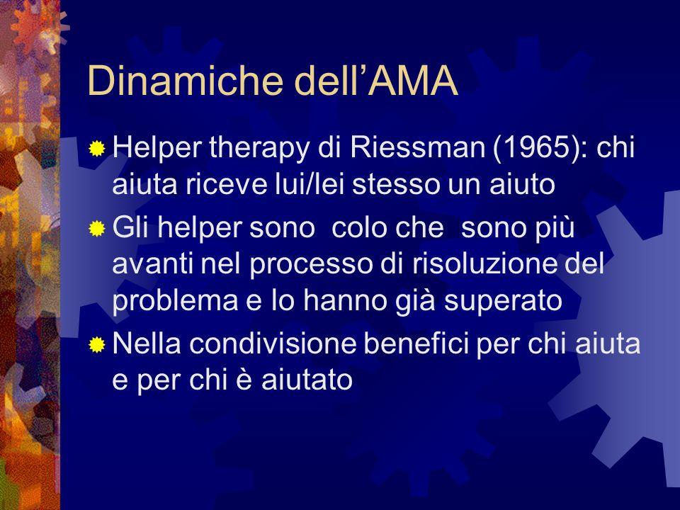 Dinamiche dell'AMA Helper therapy di Riessman (1965): chi aiuta riceve lui/lei stesso un aiuto.