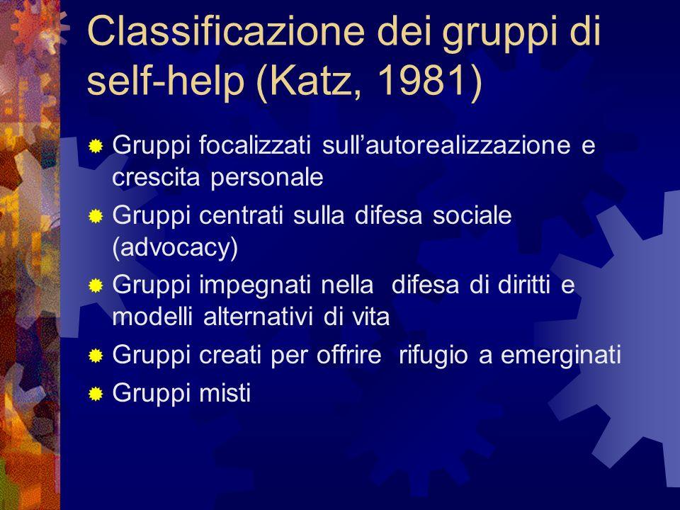 Classificazione dei gruppi di self-help (Katz, 1981)
