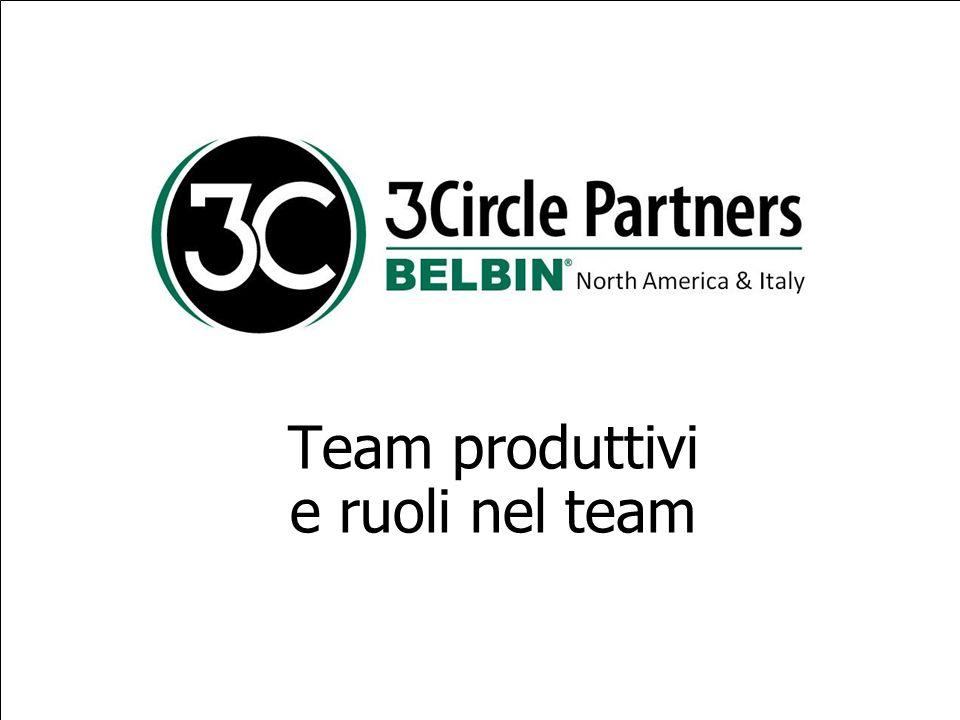 Team produttivi e ruoli nel team