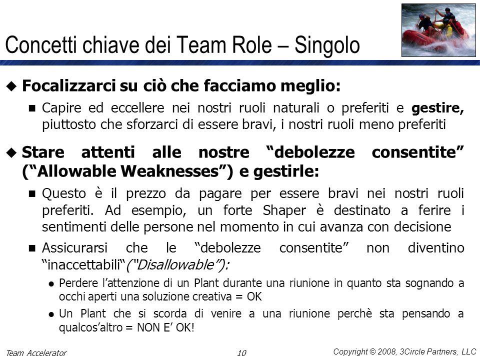 Concetti chiave dei Team Role – Singolo
