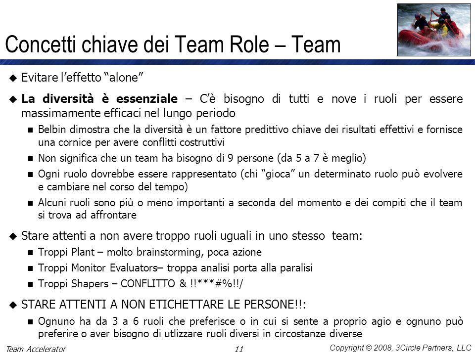 Concetti chiave dei Team Role – Team