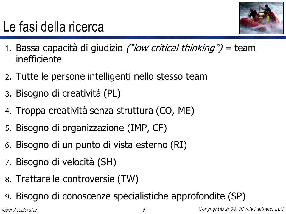 Le fasi della ricerca Bassa capacità di giudizio ( low critical thinking ) = team inefficiente. Tutte le persone intelligenti nello stesso team.