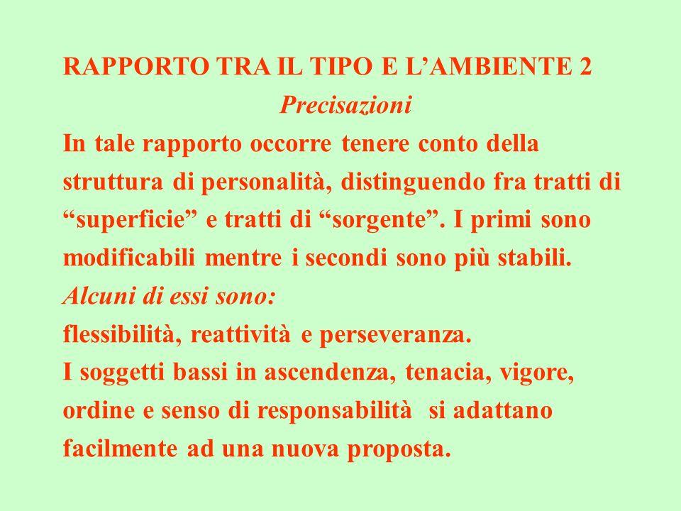 RAPPORTO TRA IL TIPO E L'AMBIENTE 2