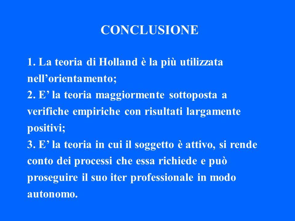 CONCLUSIONE 1. La teoria di Holland è la più utilizzata nell'orientamento;