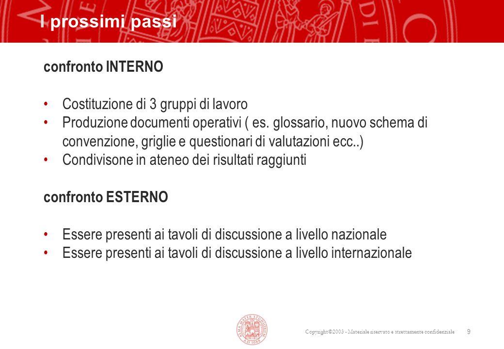 I prossimi passi confronto INTERNO Costituzione di 3 gruppi di lavoro
