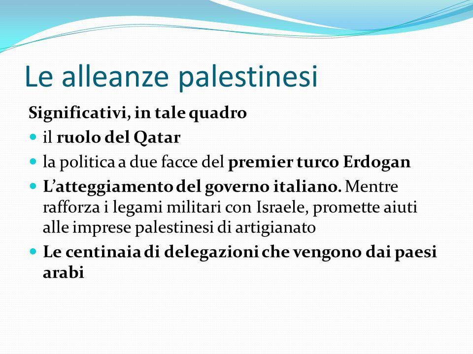 Le alleanze palestinesi