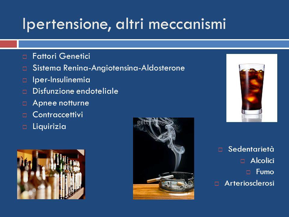 Ipertensione, altri meccanismi