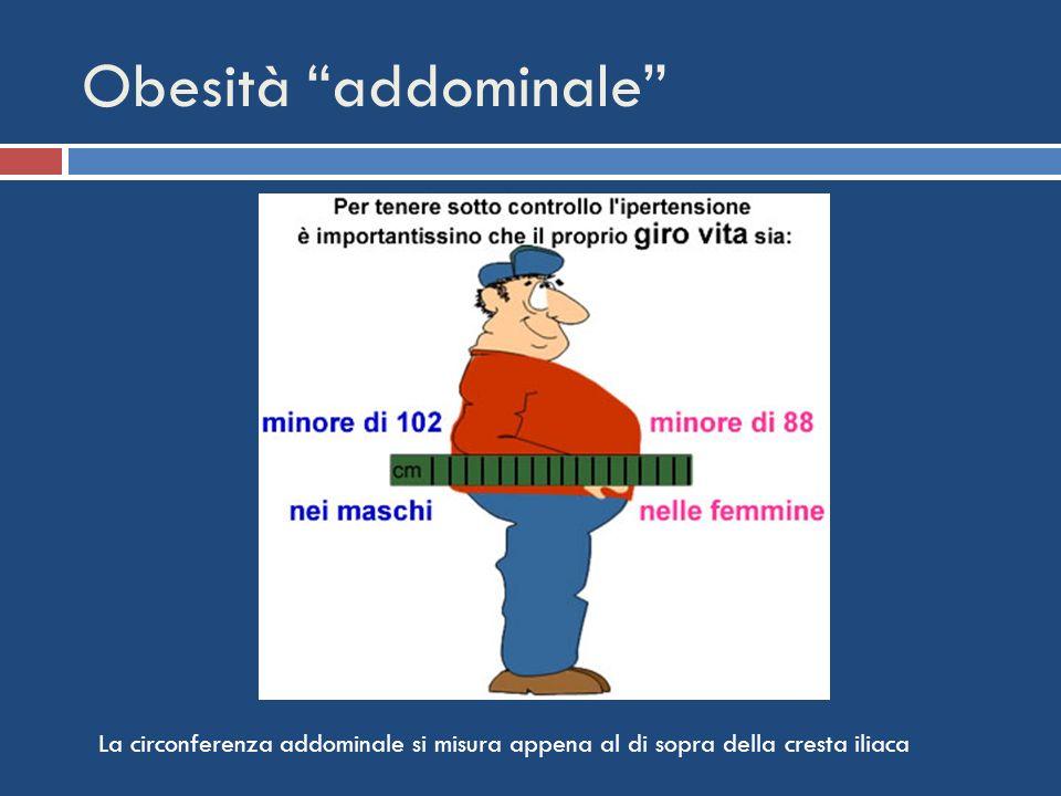 Obesità addominale La circonferenza addominale si misura appena al di sopra della cresta iliaca