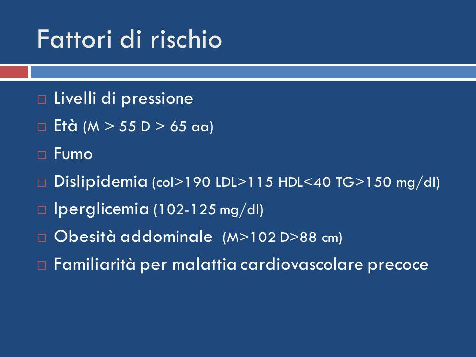 Fattori di rischio Livelli di pressione Età (M > 55 D > 65 aa)