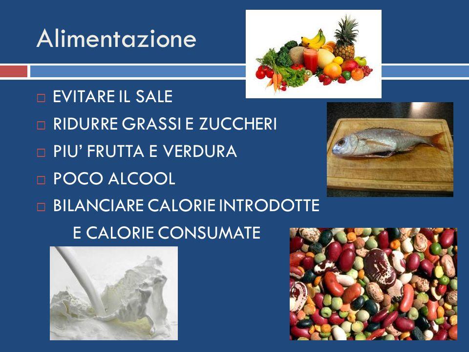 Alimentazione EVITARE IL SALE RIDURRE GRASSI E ZUCCHERI
