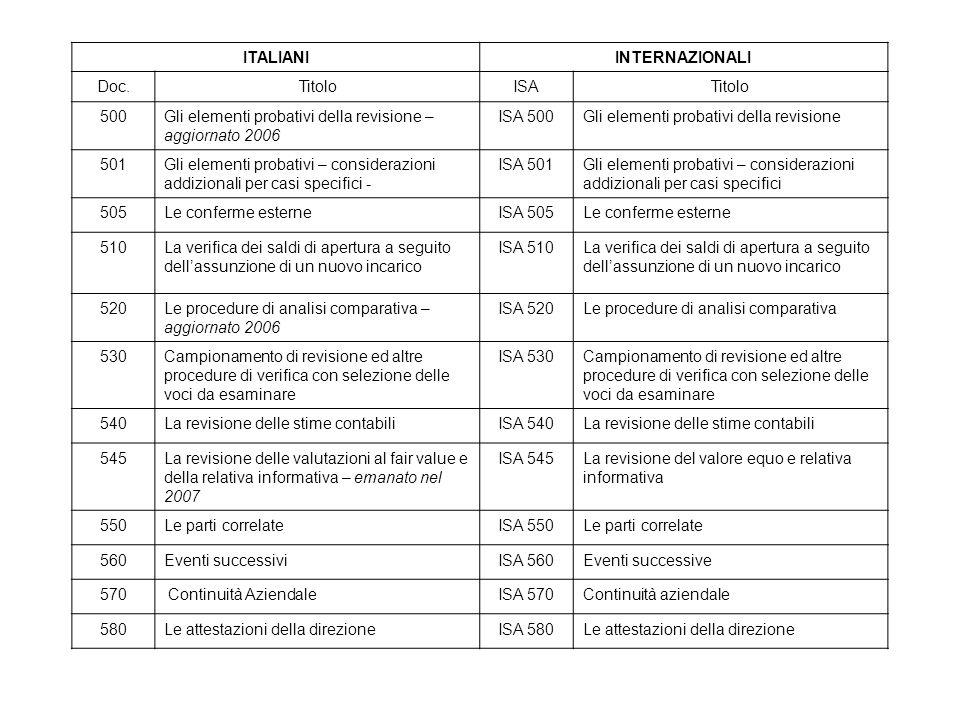 ITALIANI INTERNAZIONALI. Doc. Titolo. ISA. 500. Gli elementi probativi della revisione – aggiornato 2006.