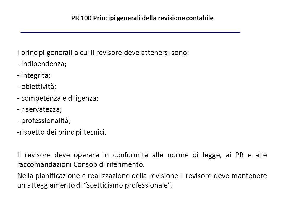 PR 100 Principi generali della revisione contabile