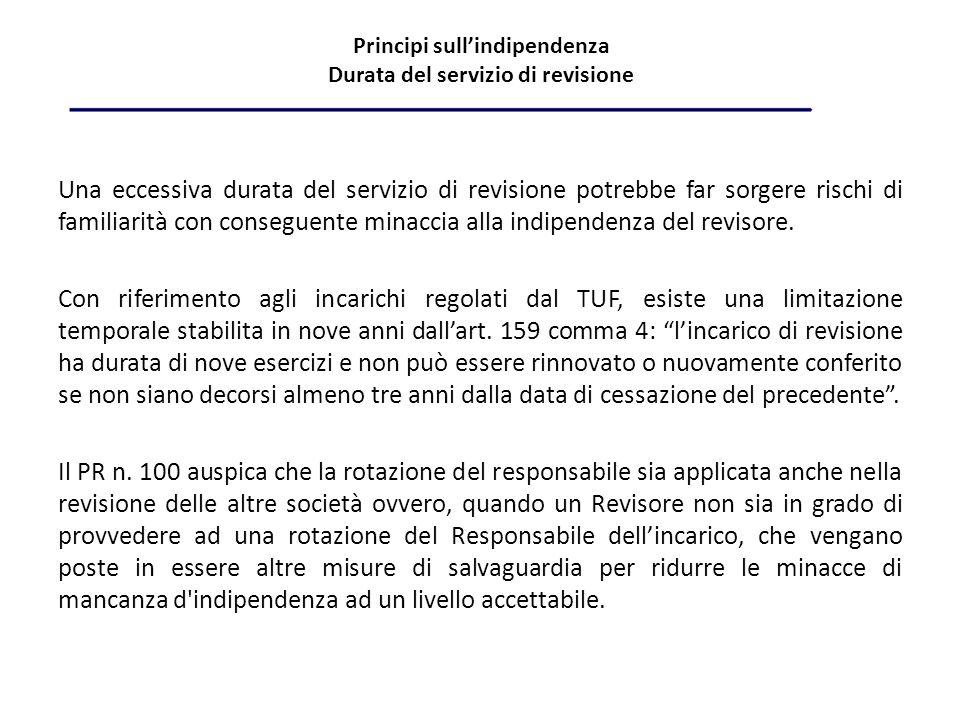 Principi sull'indipendenza Durata del servizio di revisione