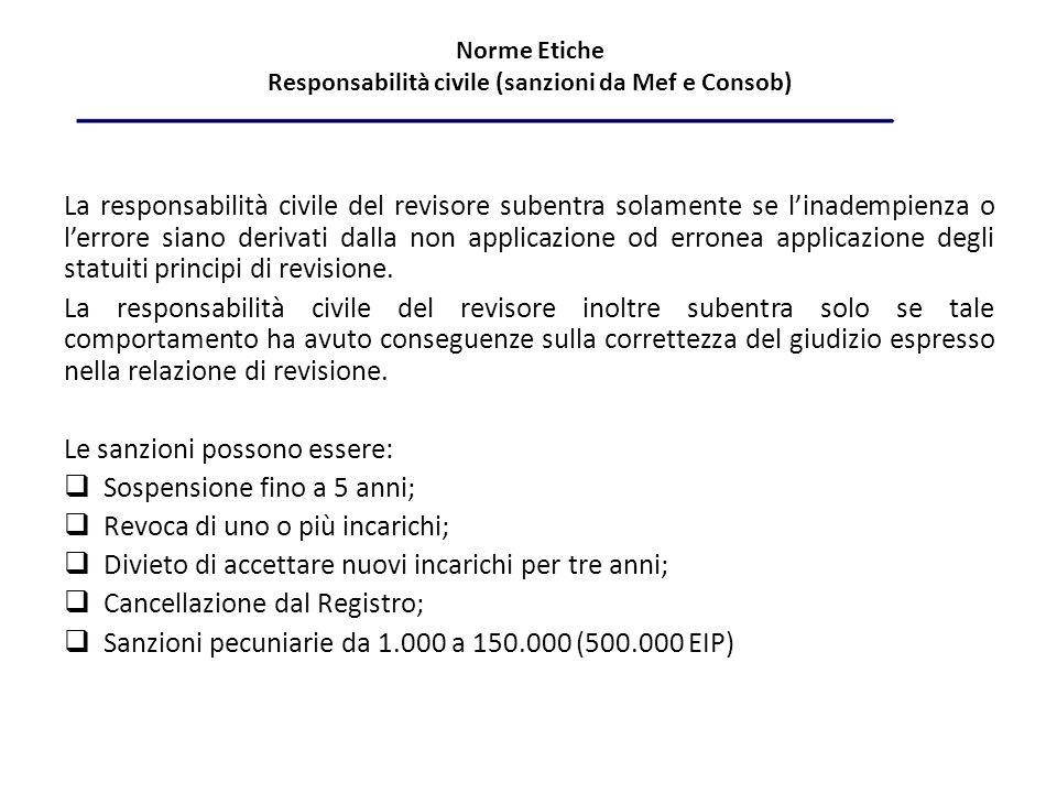 Norme Etiche Responsabilità civile (sanzioni da Mef e Consob)