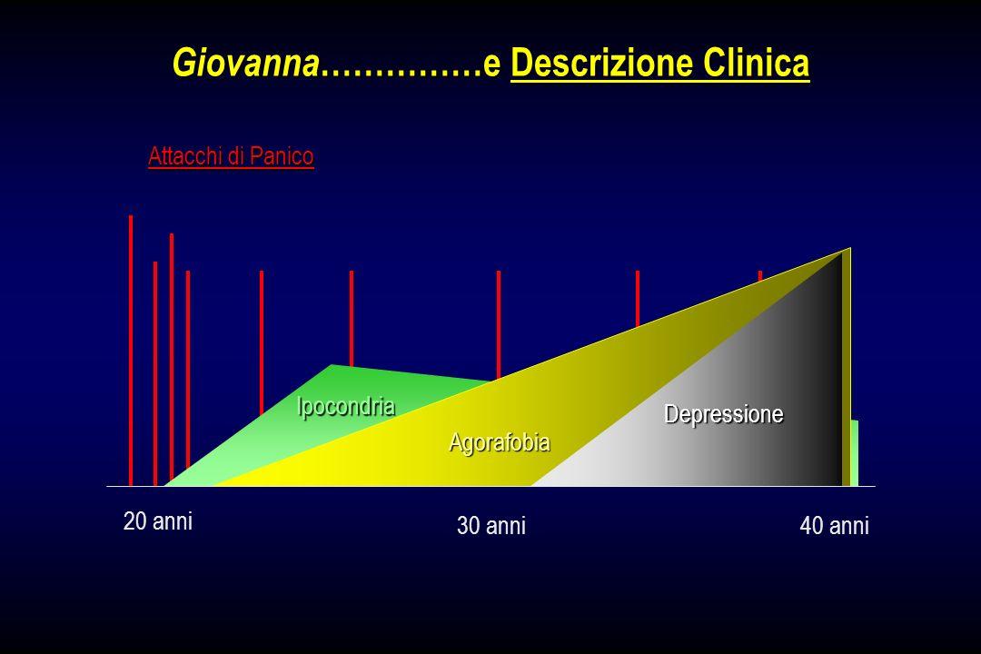 Giovanna……………e Descrizione Clinica