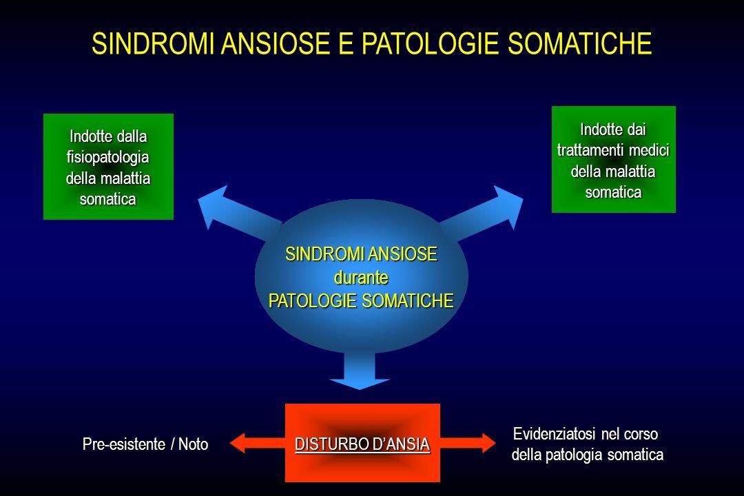 SINDROMI ANSIOSE E PATOLOGIE SOMATICHE