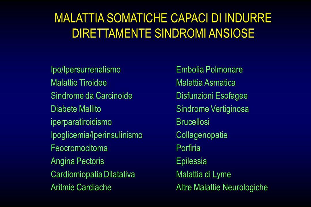 MALATTIA SOMATICHE CAPACI DI INDURRE DIRETTAMENTE SINDROMI ANSIOSE