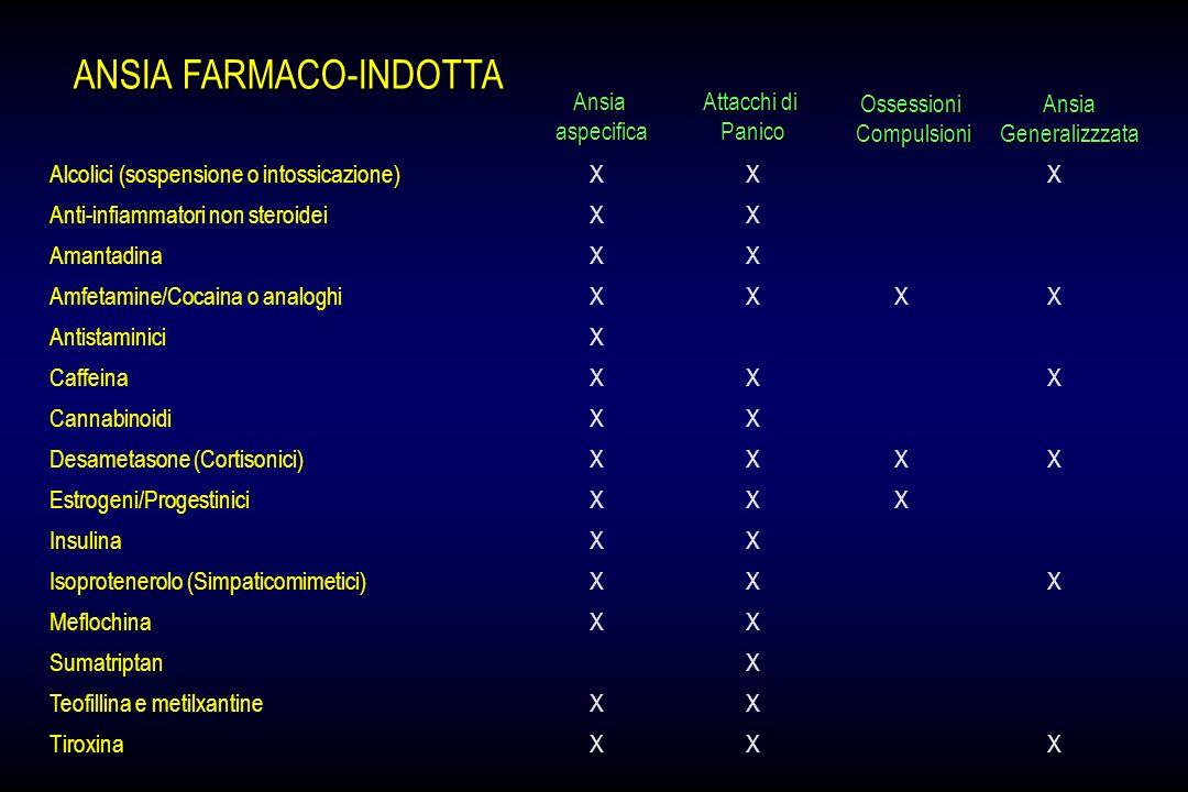 ANSIA FARMACO-INDOTTA