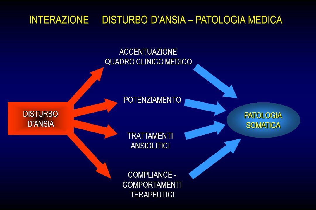 INTERAZIONE DISTURBO D'ANSIA – PATOLOGIA MEDICA