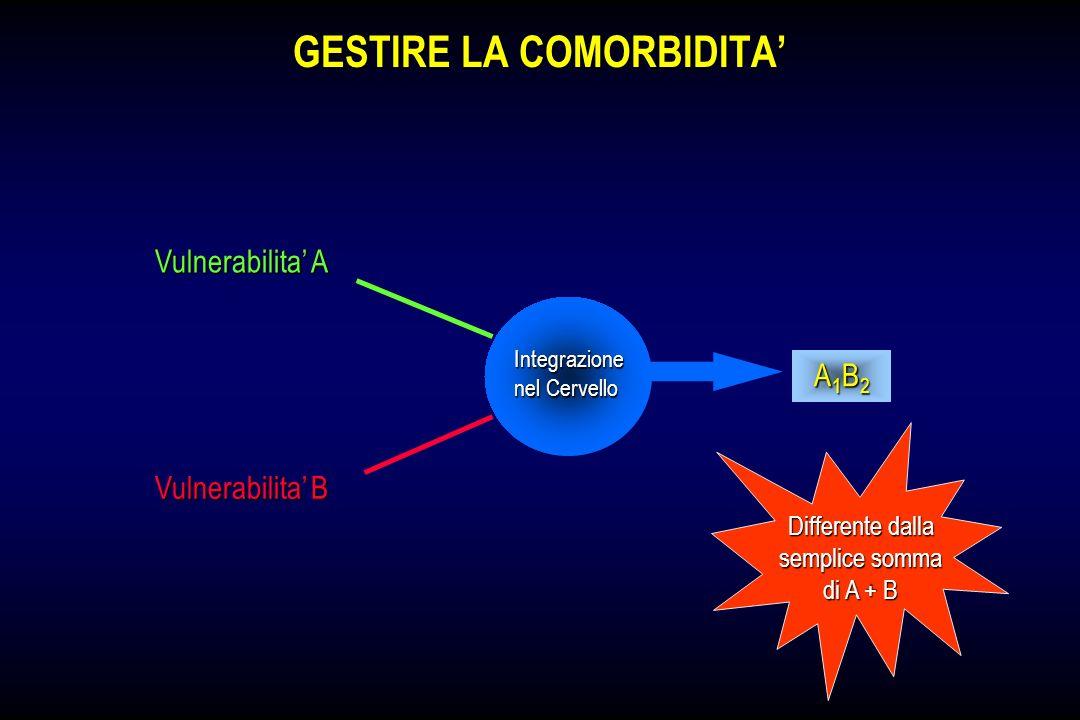 GESTIRE LA COMORBIDITA'