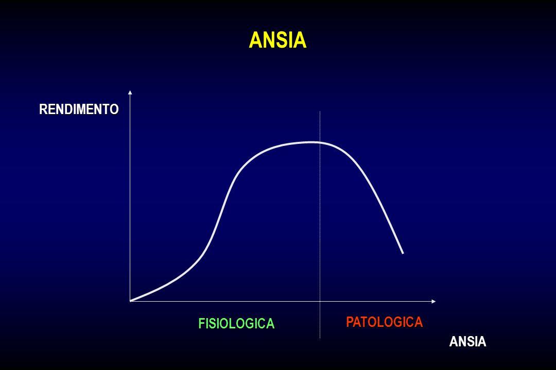 ANSIA RENDIMENTO FISIOLOGICA PATOLOGICA ANSIA