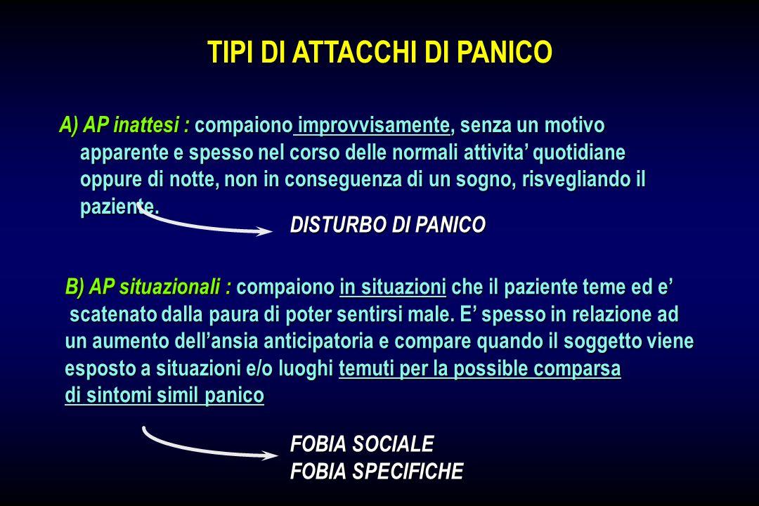 TIPI DI ATTACCHI DI PANICO