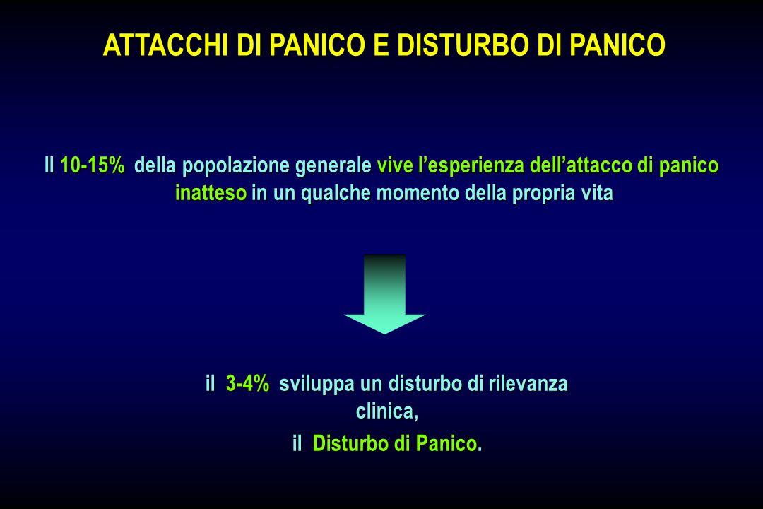 ATTACCHI DI PANICO E DISTURBO DI PANICO