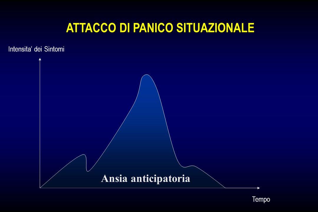 ATTACCO DI PANICO SITUAZIONALE
