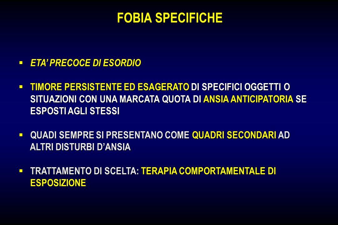 FOBIA SPECIFICHE ETA' PRECOCE DI ESORDIO