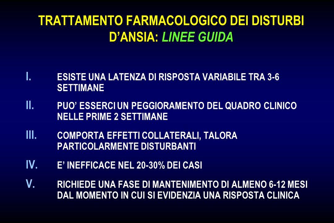 TRATTAMENTO FARMACOLOGICO DEI DISTURBI D'ANSIA: LINEE GUIDA