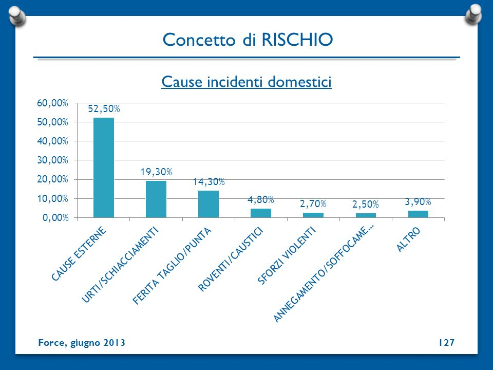 Cause incidenti domestici