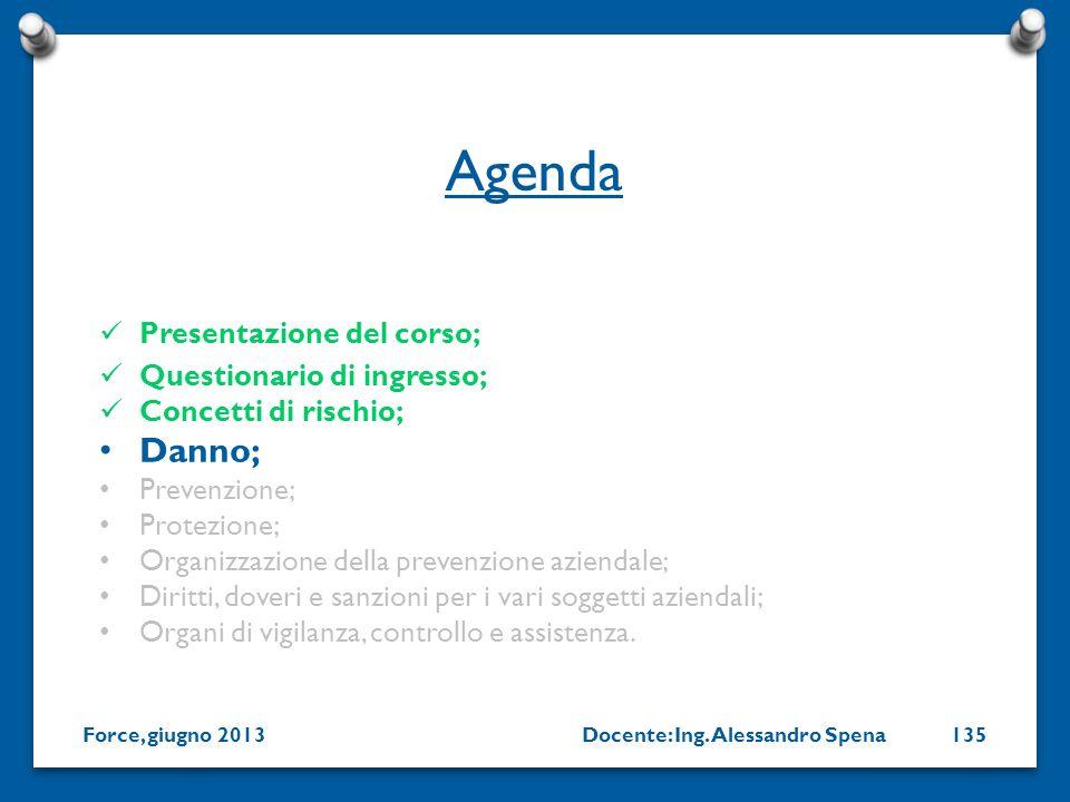 Agenda Danno; Presentazione del corso; Questionario di ingresso;